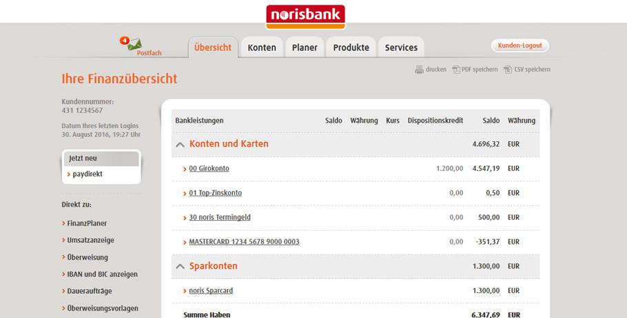 Das Onlinebanking - strukturiert und übersichtlich
