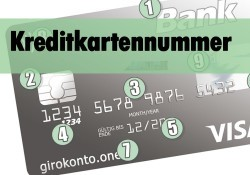 Wo finde ich meine Kreditkartennummer